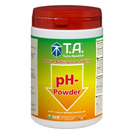 GHE pH Down (pH min)